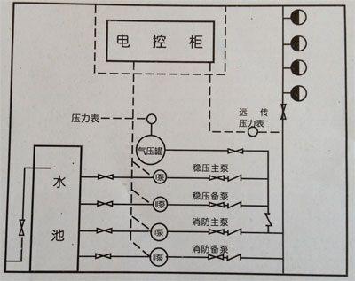 验收消防端子箱接线图规范图片